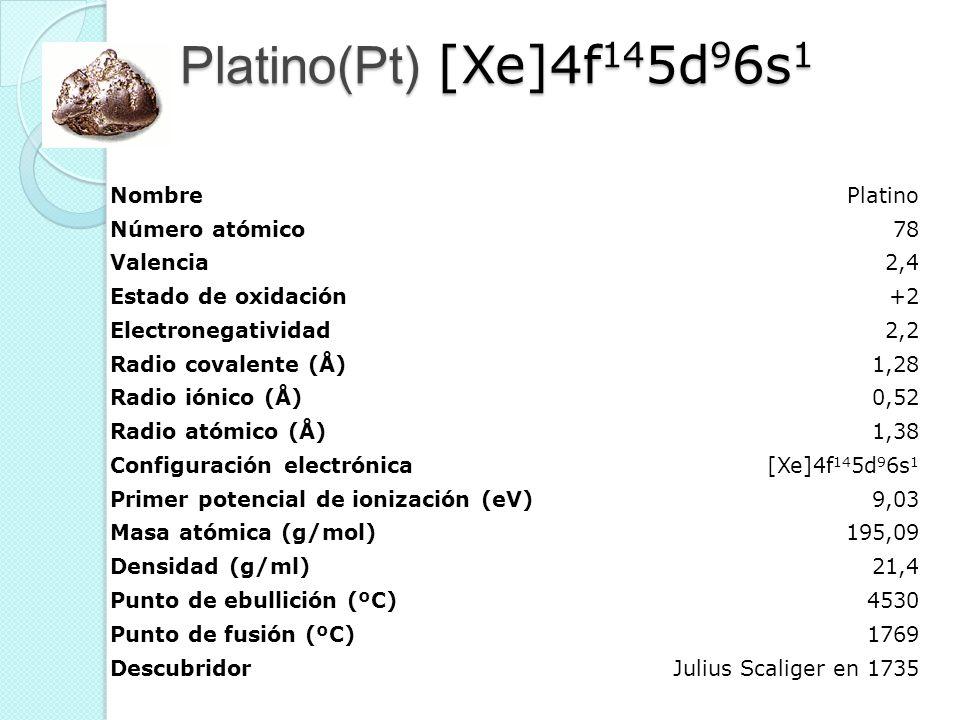 Platino(Pt) [Xe]4f145d96s1 Nombre Platino Número atómico 78 Valencia